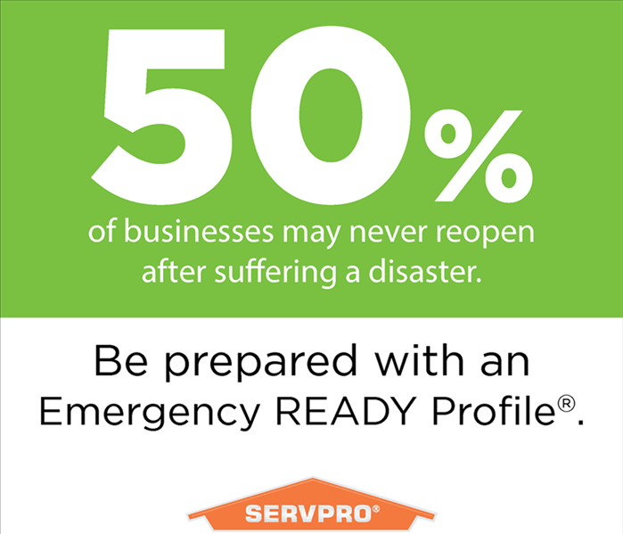 Commercial ERP or Emergency Ready Profile